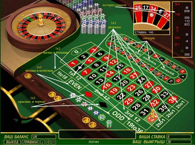 Вавада казино официальный сайт регистрация